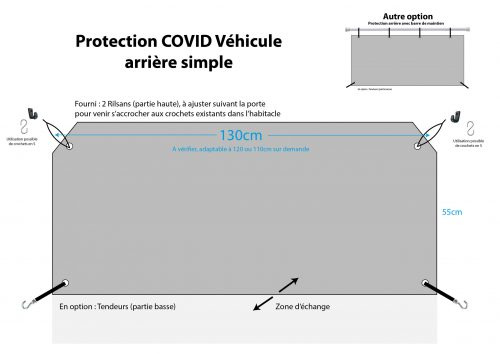 protection plexiglass véhicule (taxi, ambulance…)